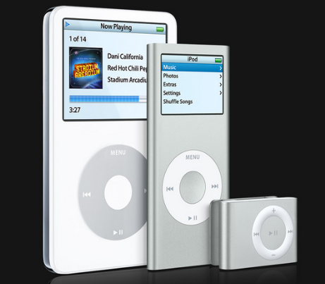 The Ipod Family of Products: Even your dog has one now
