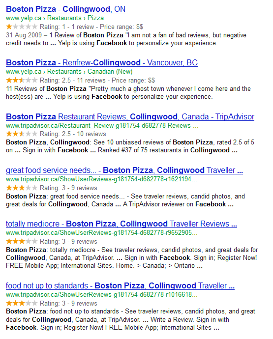 Boston Pizza Collingwood reviews via Google