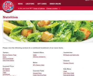 BP Nutrition Information