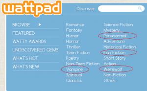 Genres on Wattpad